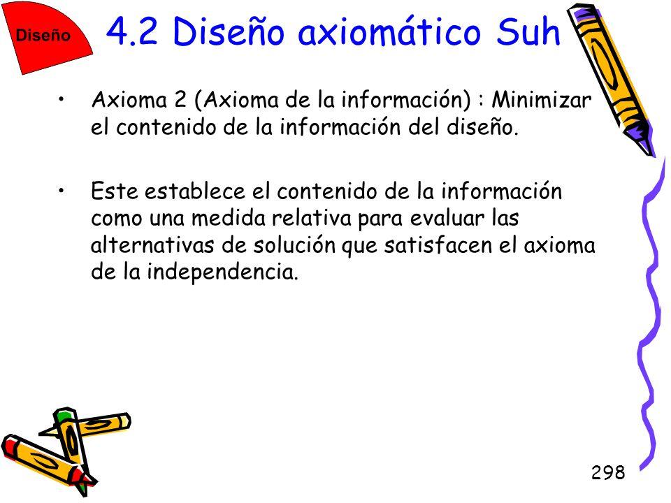4.2 Diseño axiomático SuhAxioma 2 (Axioma de la información) : Minimizar el contenido de la información del diseño.