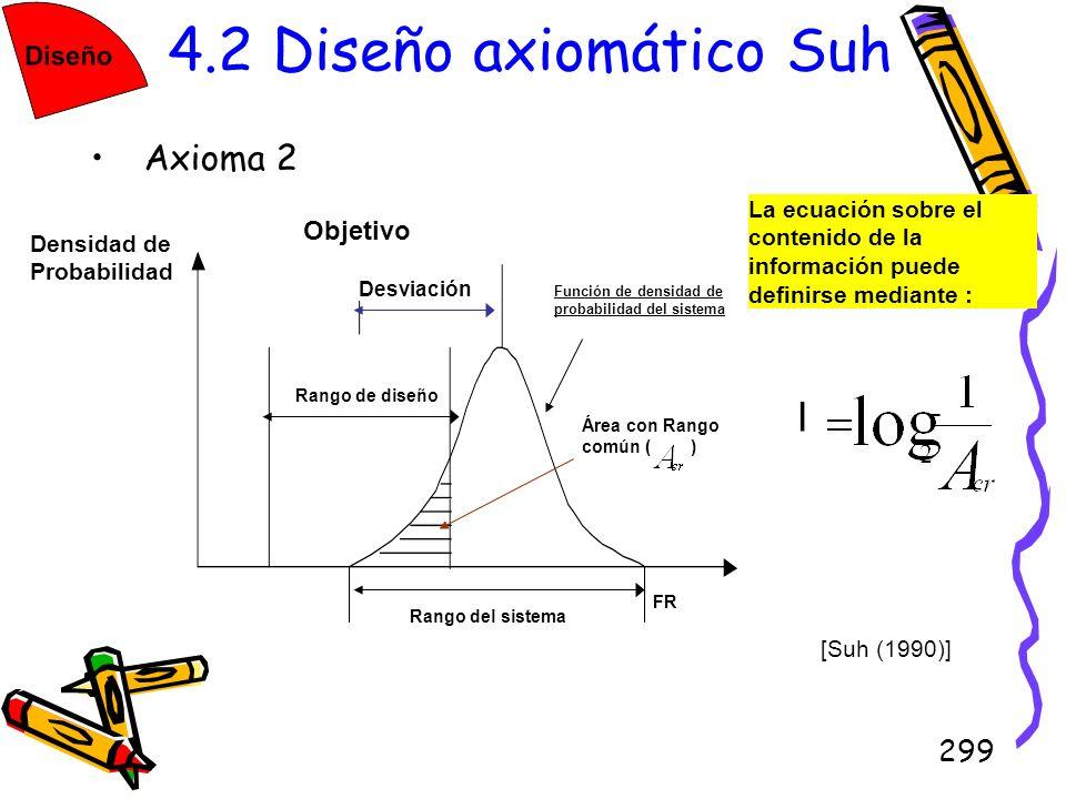 4.2 Diseño axiomático Suh I Axioma 2 Objetivo