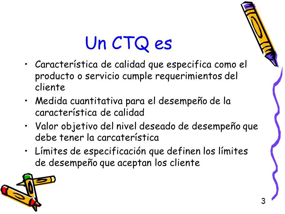 Un CTQ esCaracterística de calidad que especifica como el producto o servicio cumple requerimientos del cliente.