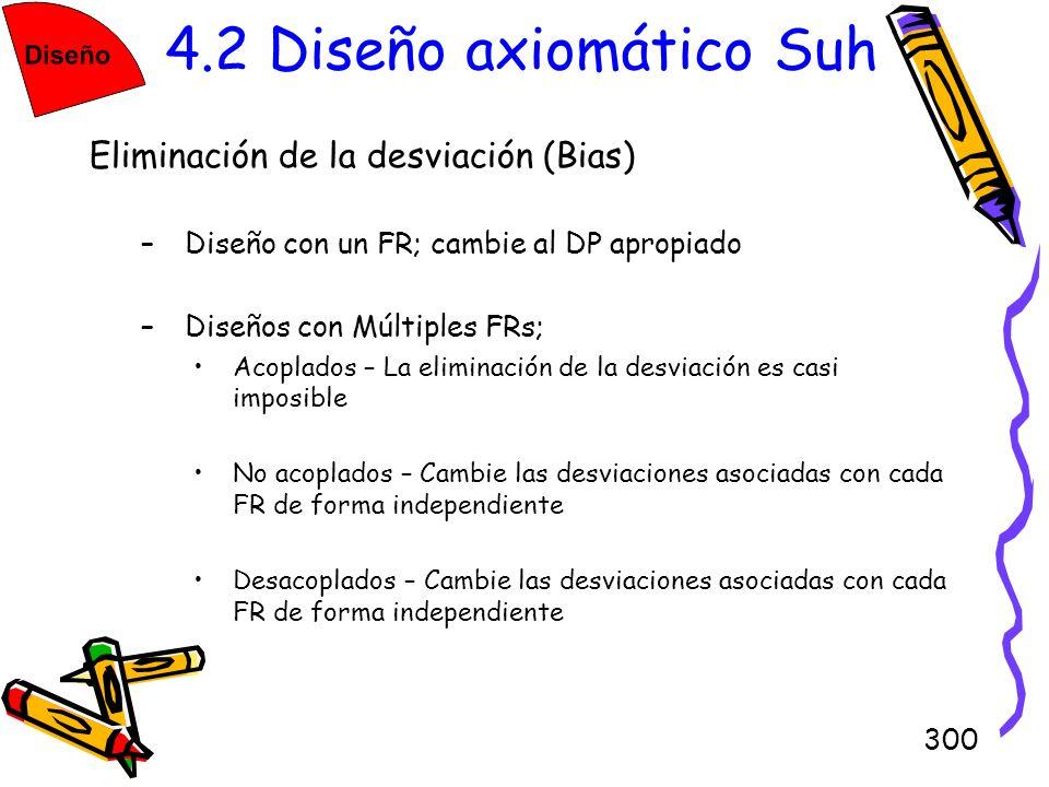 4.2 Diseño axiomático Suh Eliminación de la desviación (Bias)