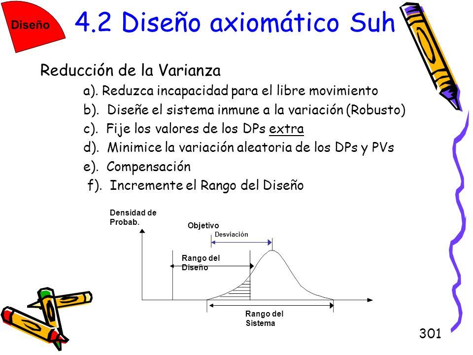 4.2 Diseño axiomático Suh Reducción de la Varianza