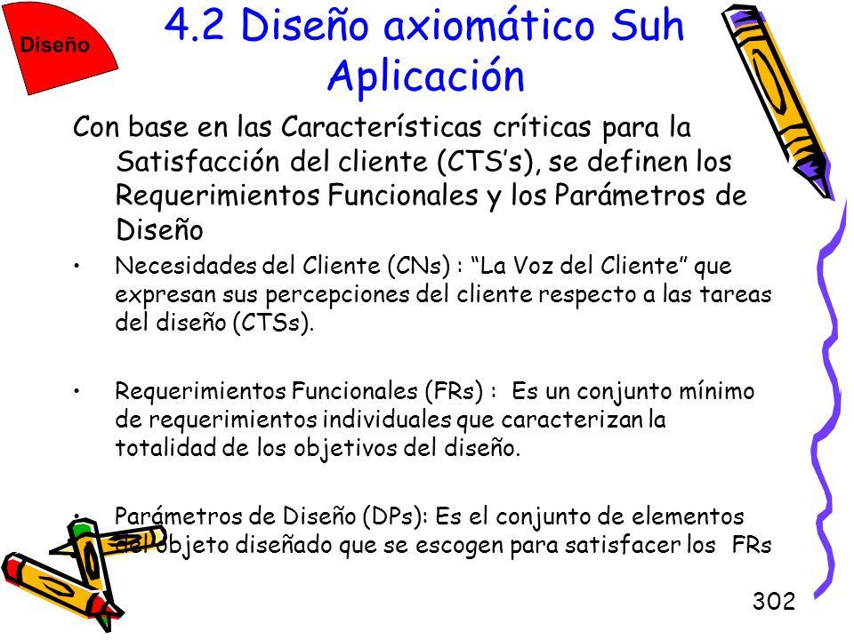 4.2 Diseño axiomático Suh Aplicación