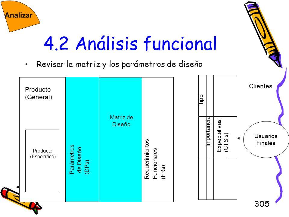 4.2 Análisis funcional Revisar la matriz y los parámetros de diseño