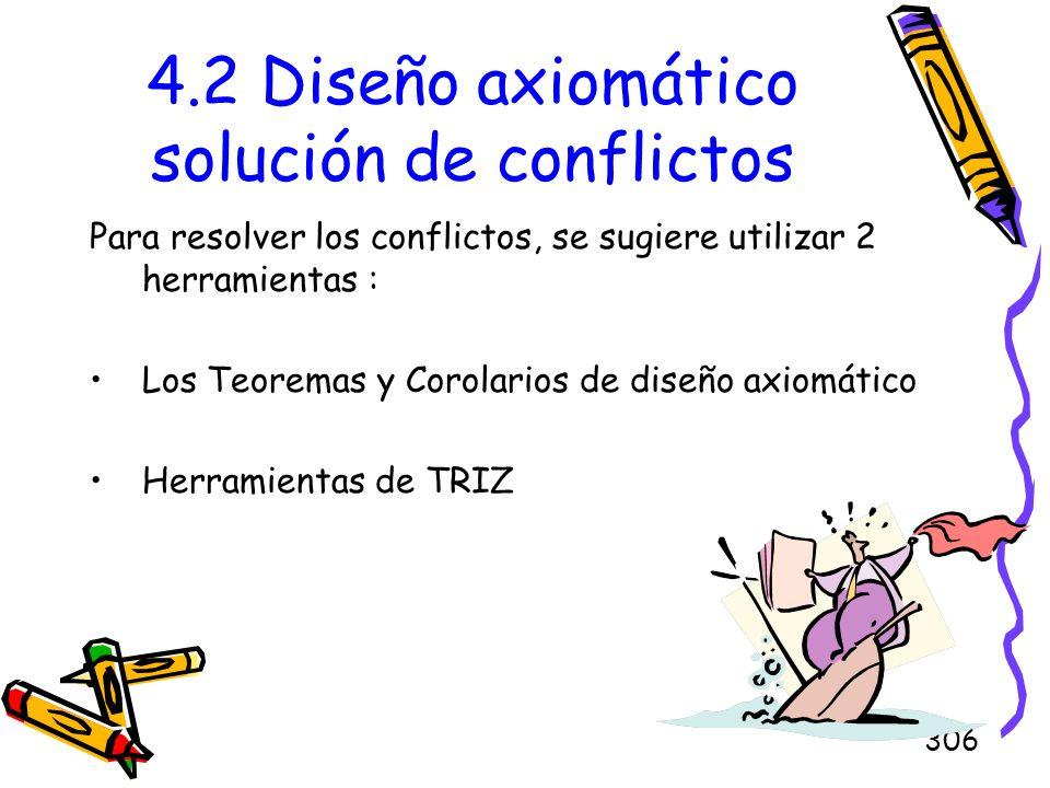 4.2 Diseño axiomático solución de conflictos