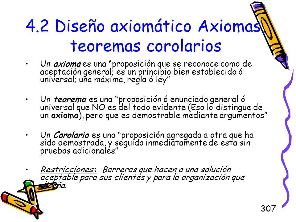 4.2 Diseño axiomático Axiomas, teoremas corolarios