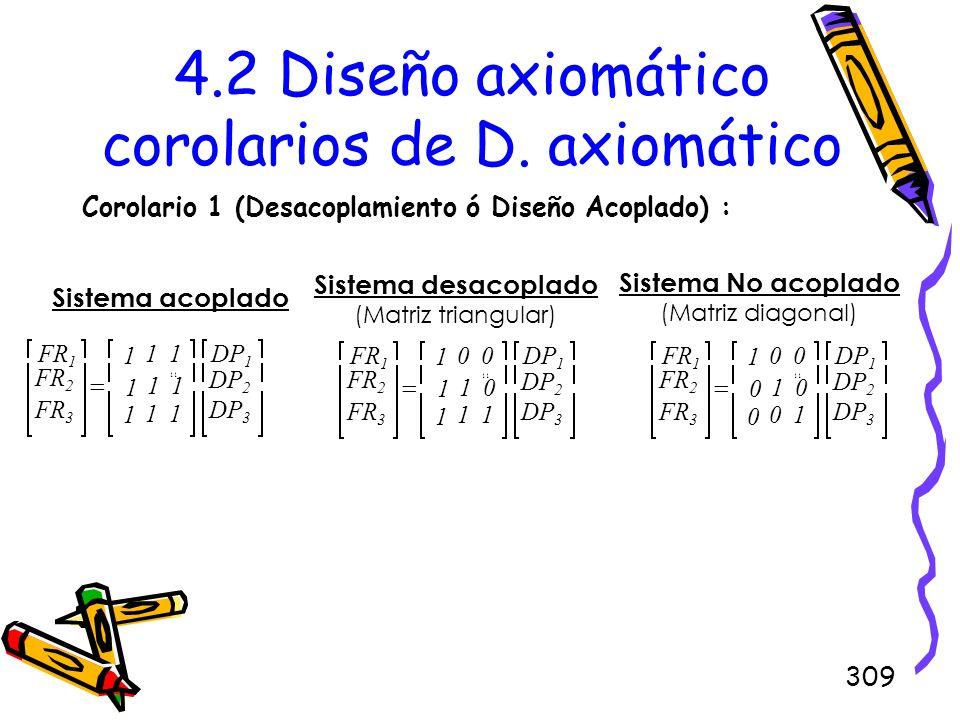 4.2 Diseño axiomático corolarios de D. axiomático