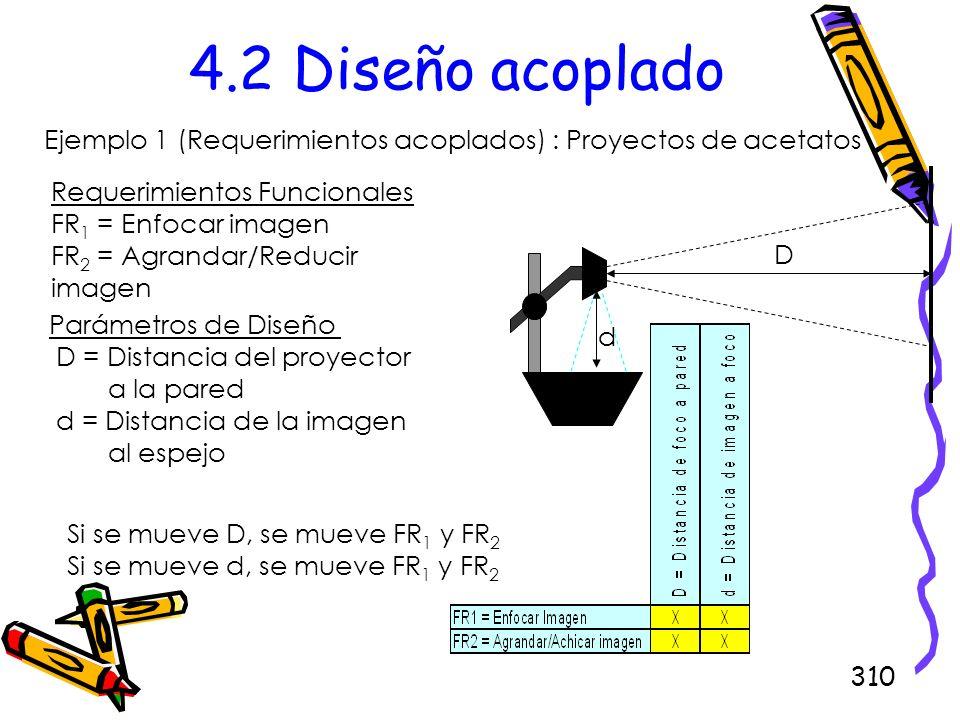 4.2 Diseño acopladoEjemplo 1 (Requerimientos acoplados) : Proyectos de acetatos. D. d. Requerimientos Funcionales.