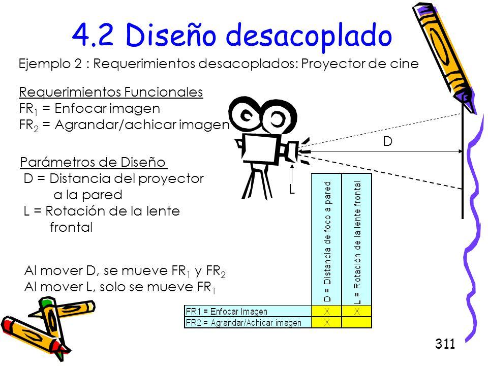 4.2 Diseño desacopladoEjemplo 2 : Requerimientos desacoplados: Proyector de cine. D. L. Requerimientos Funcionales.