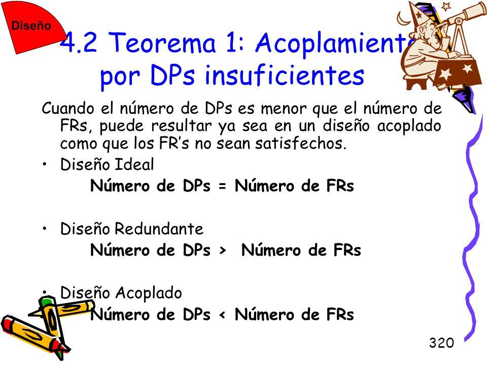 4.2 Teorema 1: Acoplamiento por DPs insuficientes