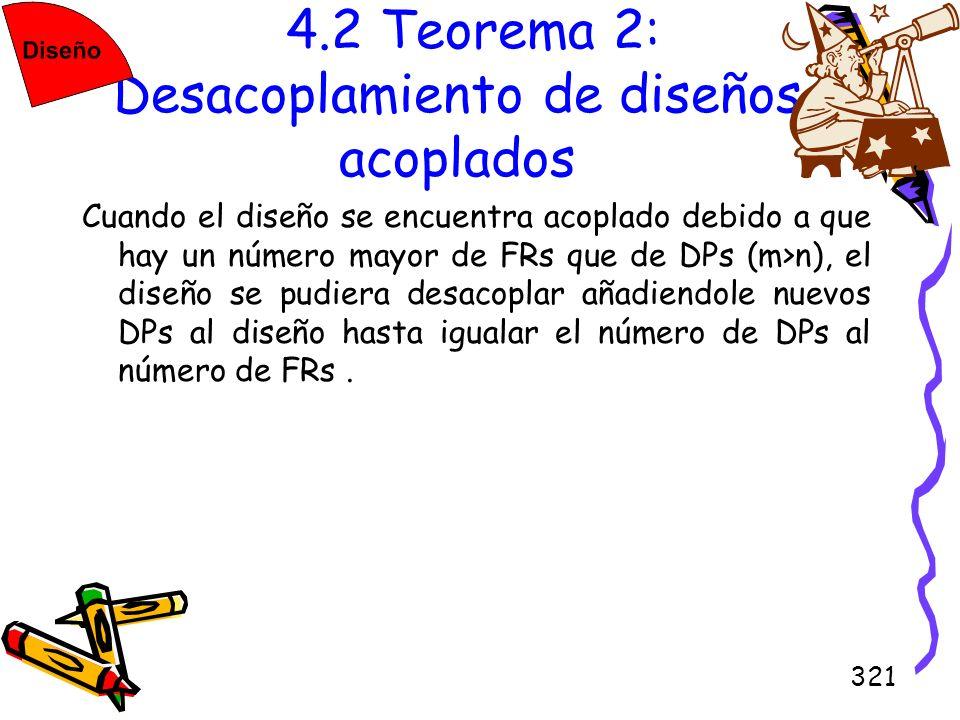 4.2 Teorema 2: Desacoplamiento de diseños acoplados