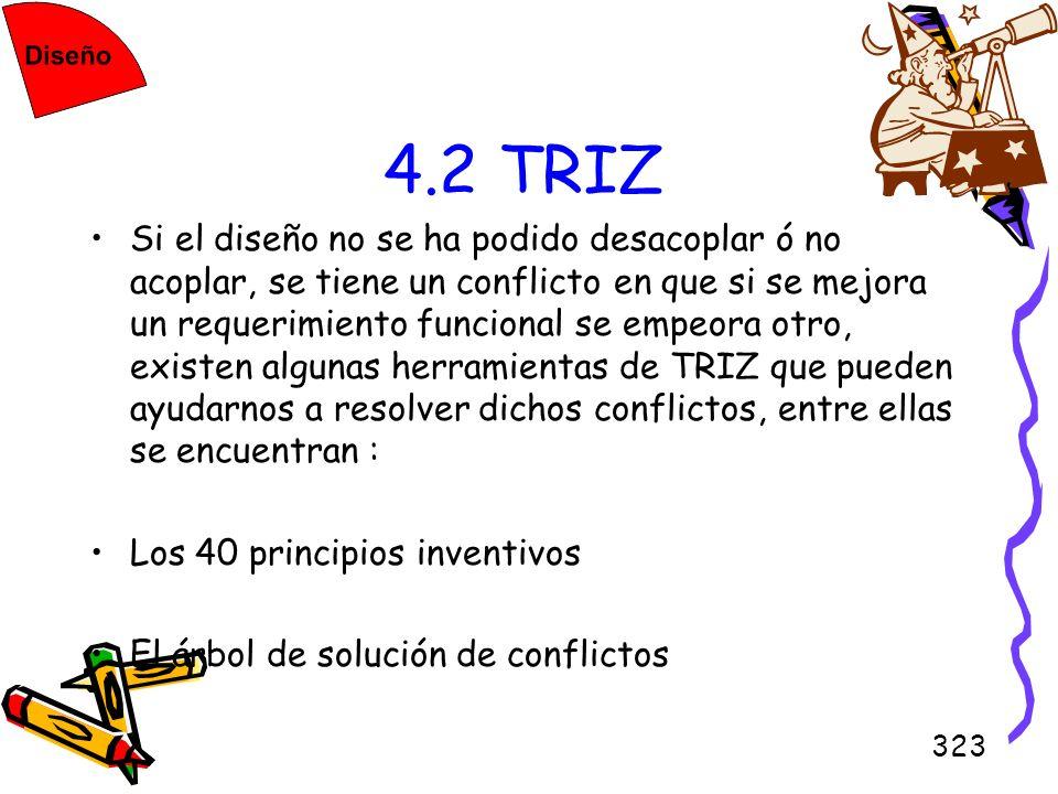 4.2 TRIZ