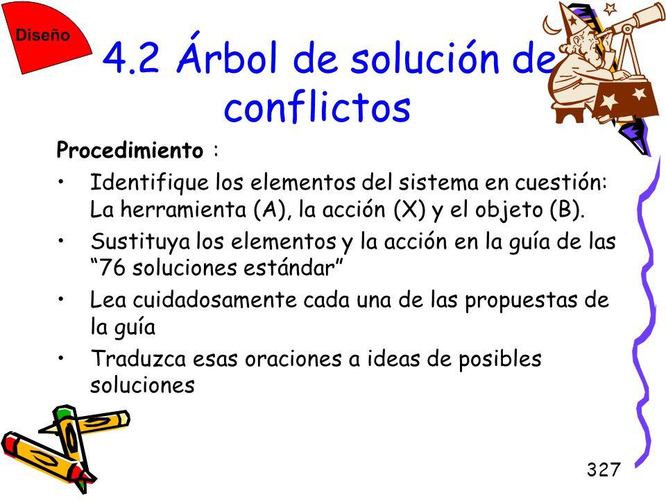4.2 Árbol de solución de conflictos