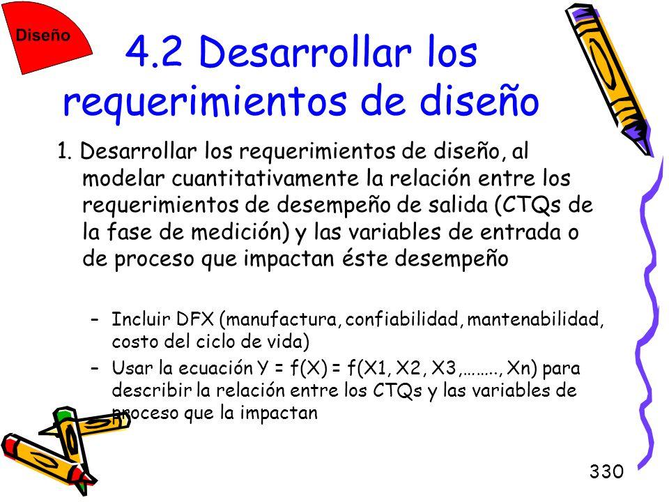 4.2 Desarrollar los requerimientos de diseño