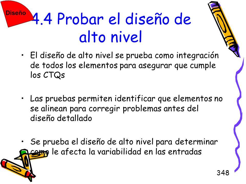 4.4 Probar el diseño de alto nivel