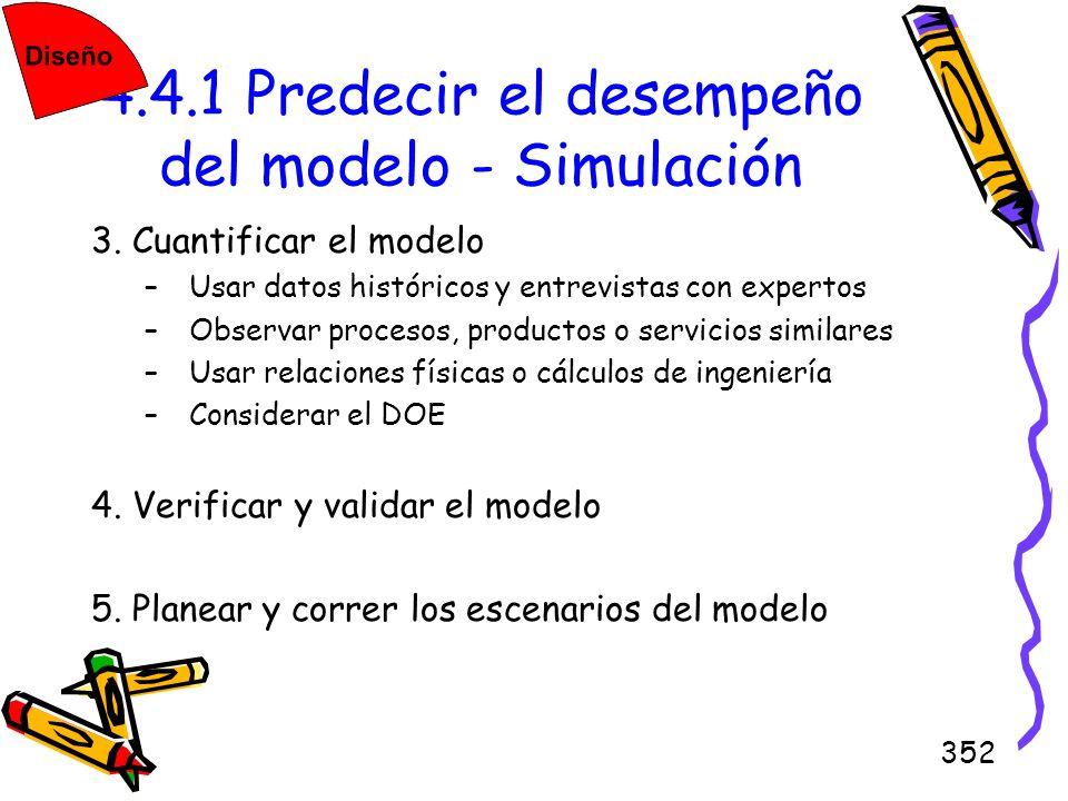 4.4.1 Predecir el desempeño del modelo - Simulación