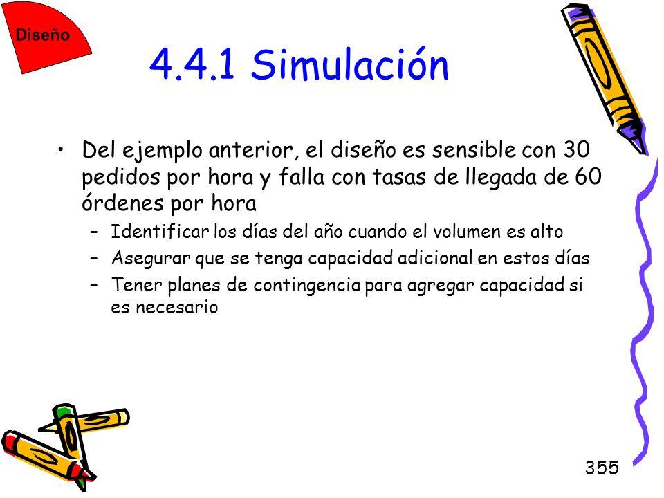 4.4.1 SimulaciónDel ejemplo anterior, el diseño es sensible con 30 pedidos por hora y falla con tasas de llegada de 60 órdenes por hora.