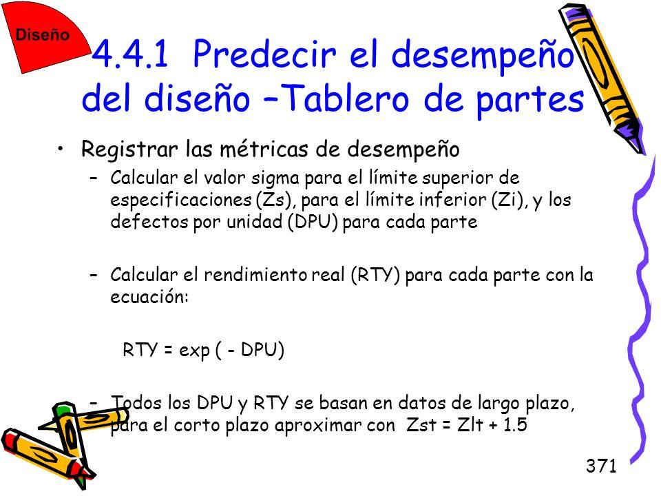 4.4.1 Predecir el desempeño del diseño –Tablero de partes