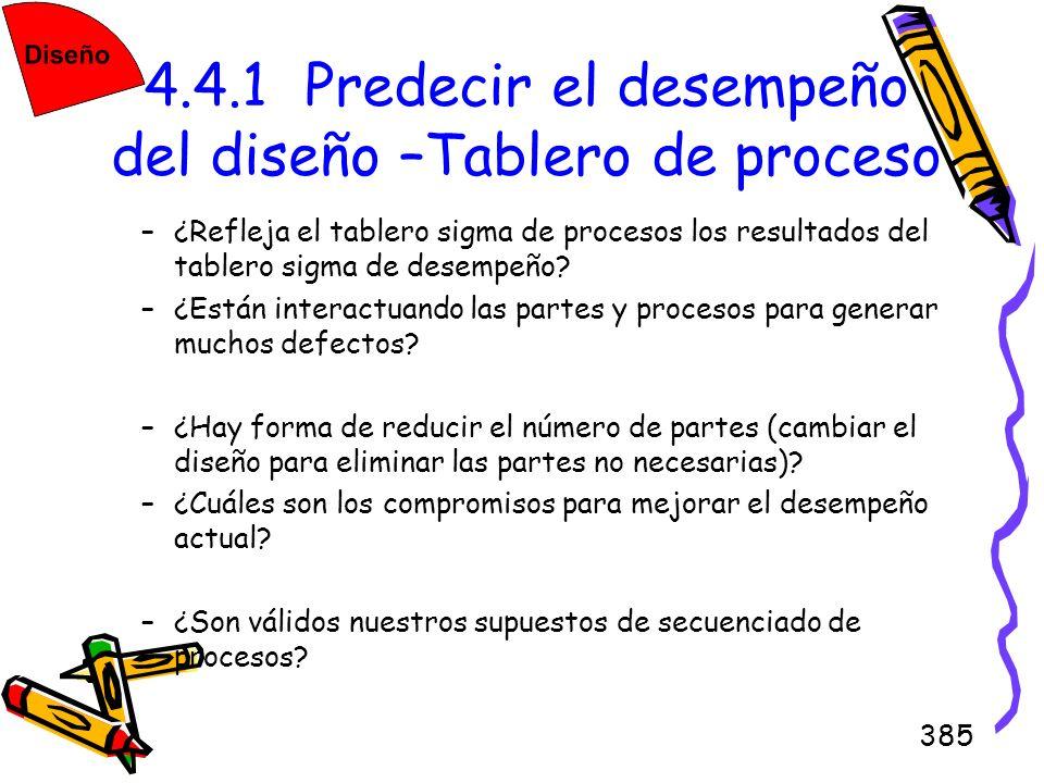 4.4.1 Predecir el desempeño del diseño –Tablero de proceso