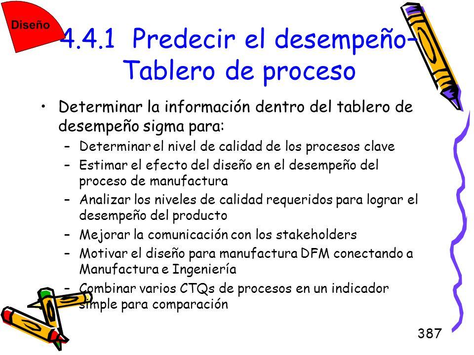 4.4.1 Predecir el desempeño–Tablero de proceso