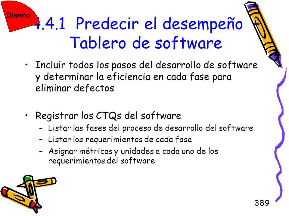 4.4.1 Predecir el desempeño –Tablero de software