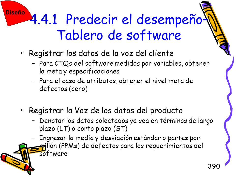 4.4.1 Predecir el desempeño–Tablero de software