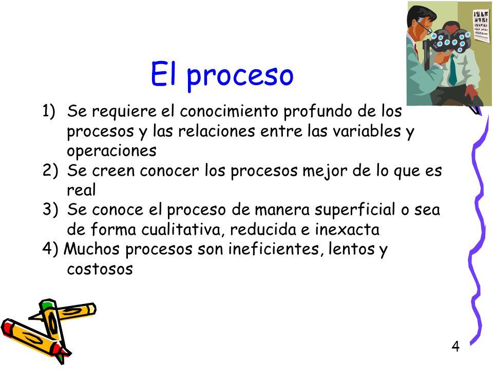 El procesoSe requiere el conocimiento profundo de los procesos y las relaciones entre las variables y operaciones.
