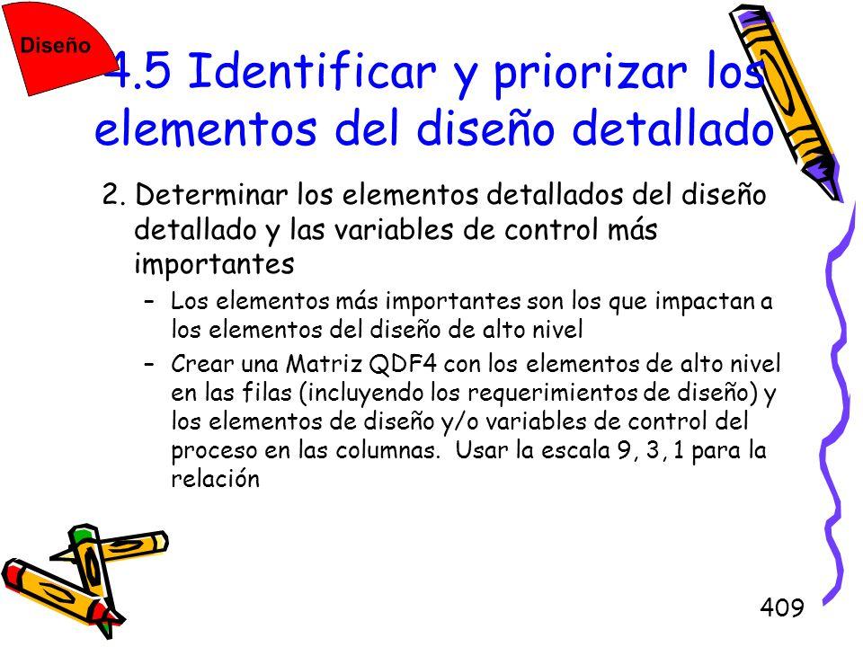 4.5 Identificar y priorizar los elementos del diseño detallado