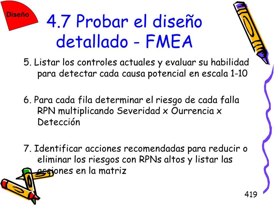 4.7 Probar el diseño detallado - FMEA
