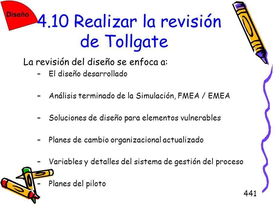 4.10 Realizar la revisión de Tollgate