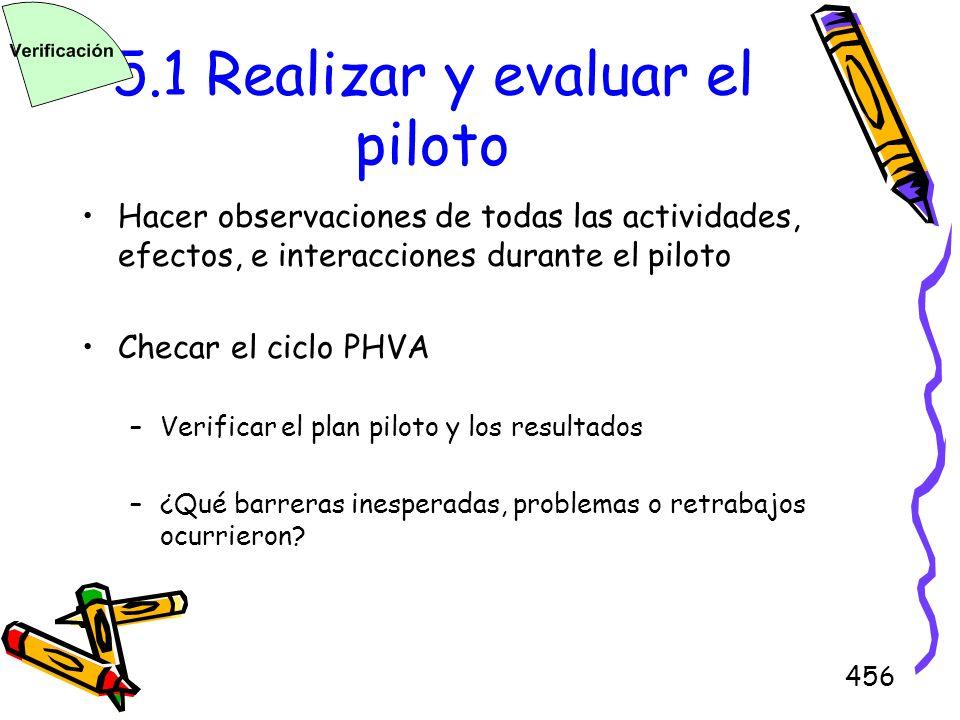 5.1 Realizar y evaluar el piloto