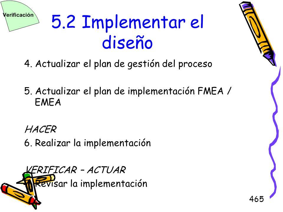 5.2 Implementar el diseño 4. Actualizar el plan de gestión del proceso