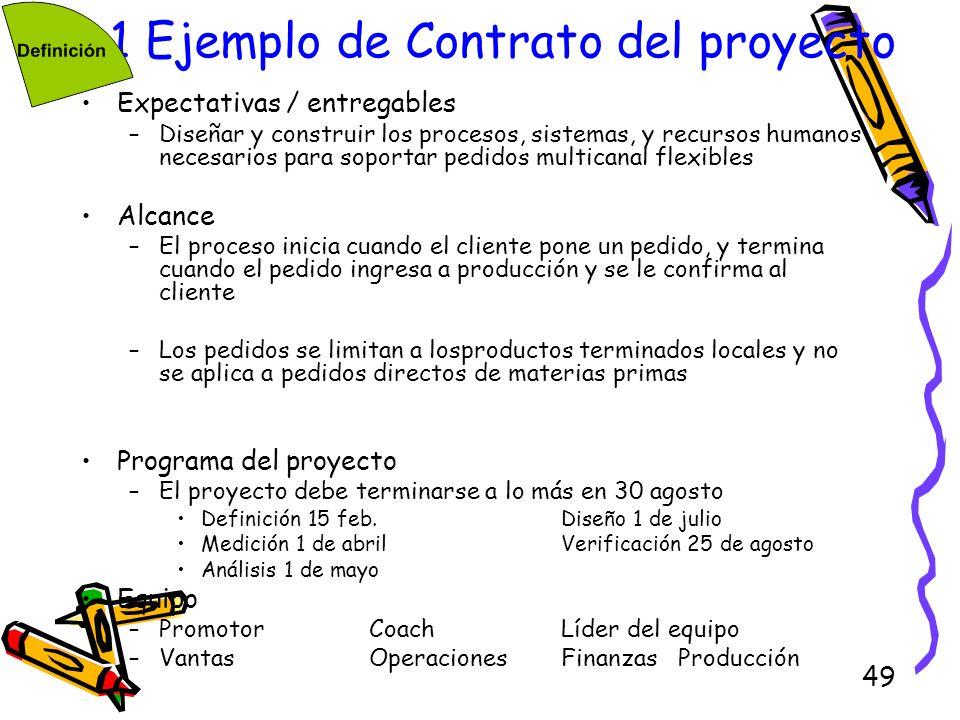 1.1 Ejemplo de Contrato del proyecto