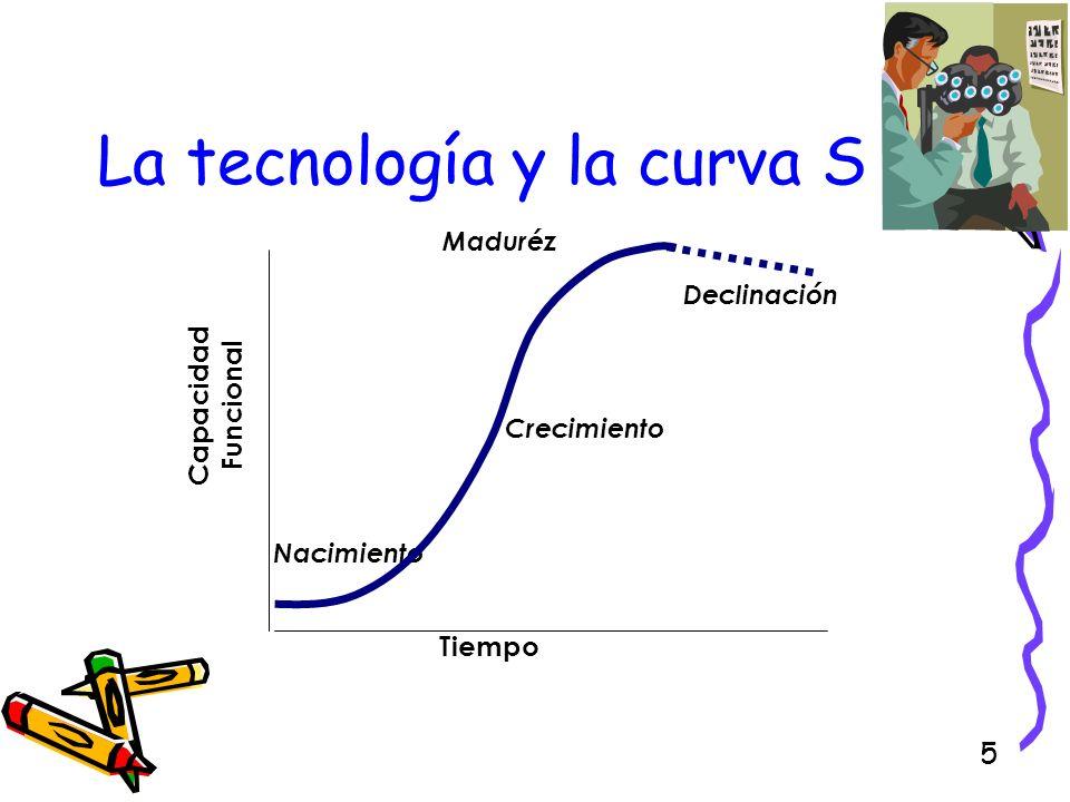 La tecnología y la curva S