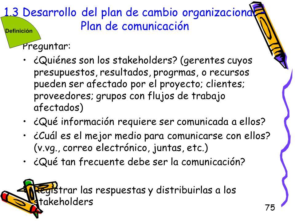1.3 Desarrollo del plan de cambio organizacional – Plan de comunicación