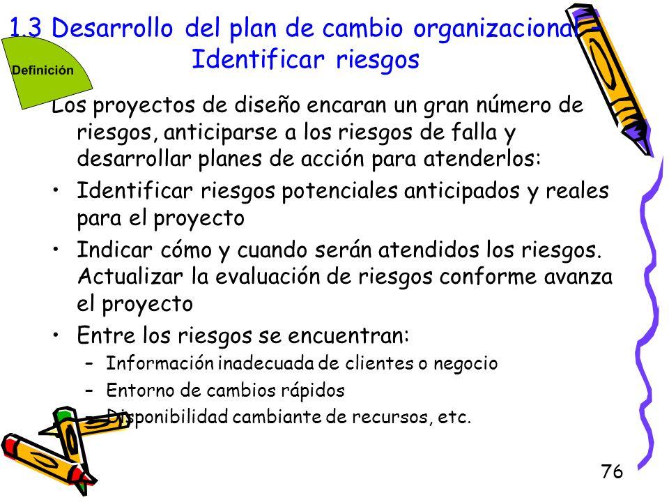 1.3 Desarrollo del plan de cambio organizacional – Identificar riesgos
