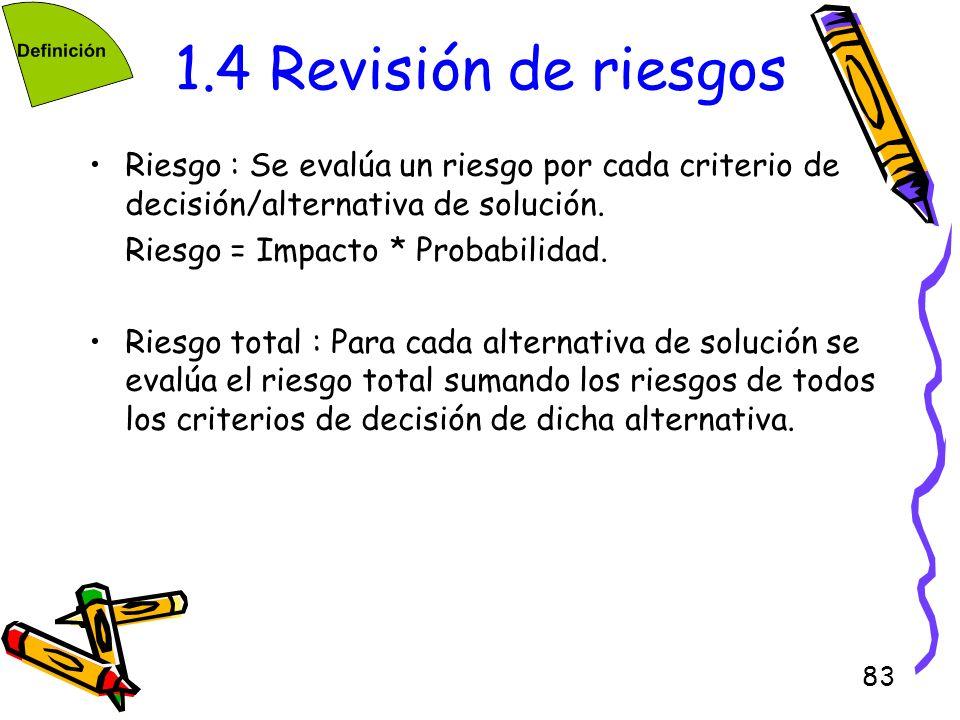 1.4 Revisión de riesgosRiesgo : Se evalúa un riesgo por cada criterio de decisión/alternativa de solución.