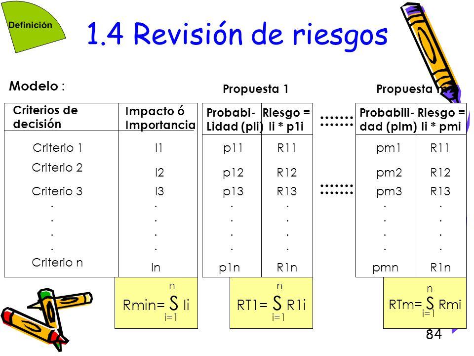 1.4 Revisión de riesgos ::::::: Rmin= S Ii RT1= S R1i Modelo :