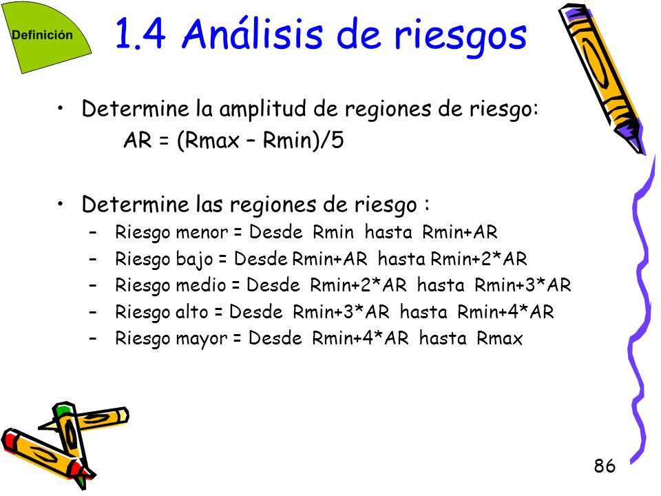 1.4 Análisis de riesgos Determine la amplitud de regiones de riesgo: