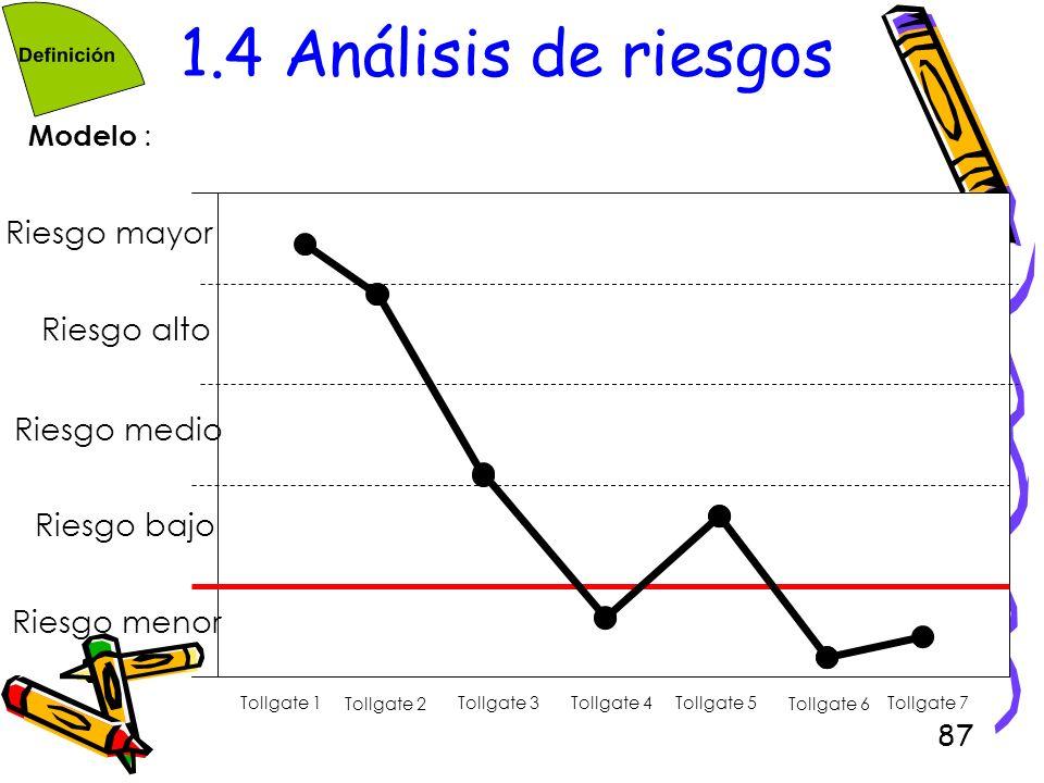 1.4 Análisis de riesgos Riesgo mayor Riesgo alto Riesgo medio