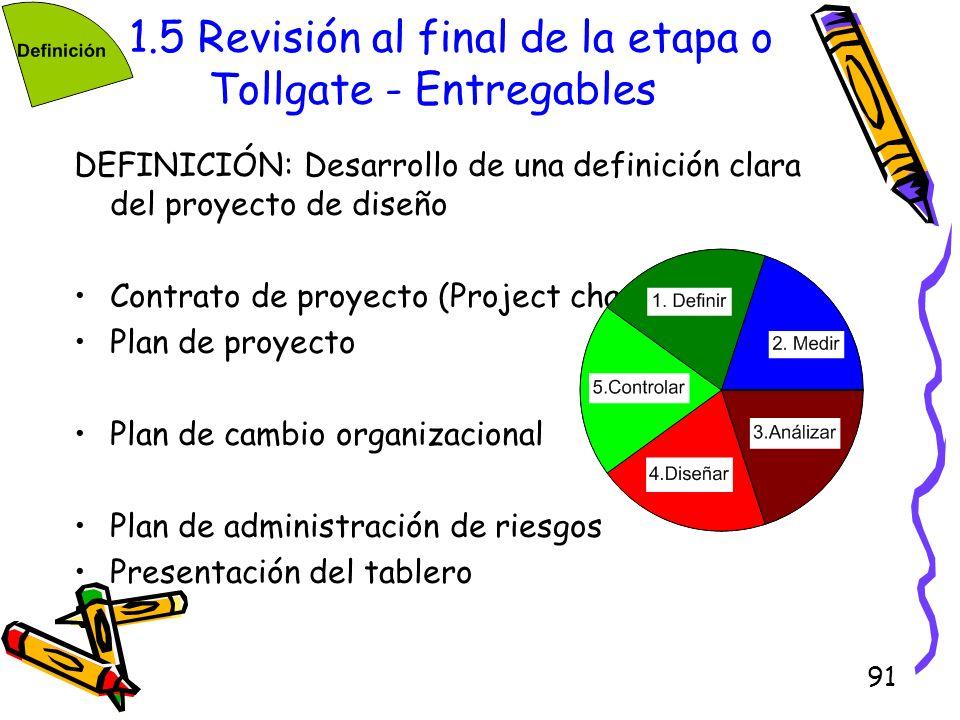 1.5 Revisión al final de la etapa o Tollgate - Entregables