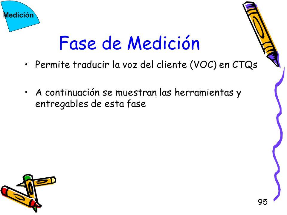 Fase de Medición Permite traducir la voz del cliente (VOC) en CTQs