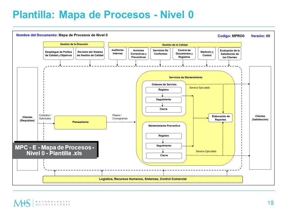 Mapeo de procesos corporativo mpc ppt video online descargar mpc e mapa de procesos nivel 0 plantilla xls ccuart Choice Image