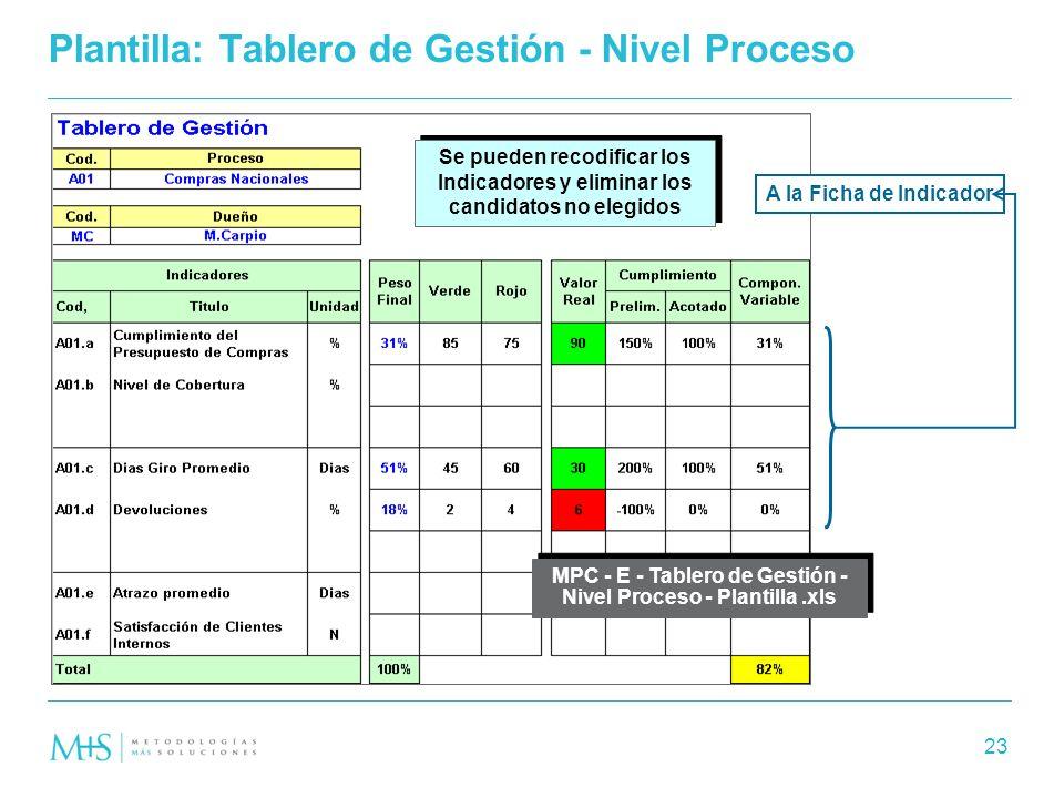 Mapeo de Procesos Corporativo (MPC) - ppt video online descargar