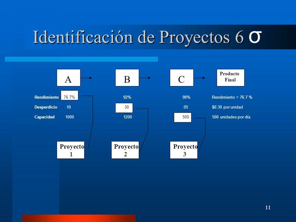 Identificación de Proyectos 6 σ