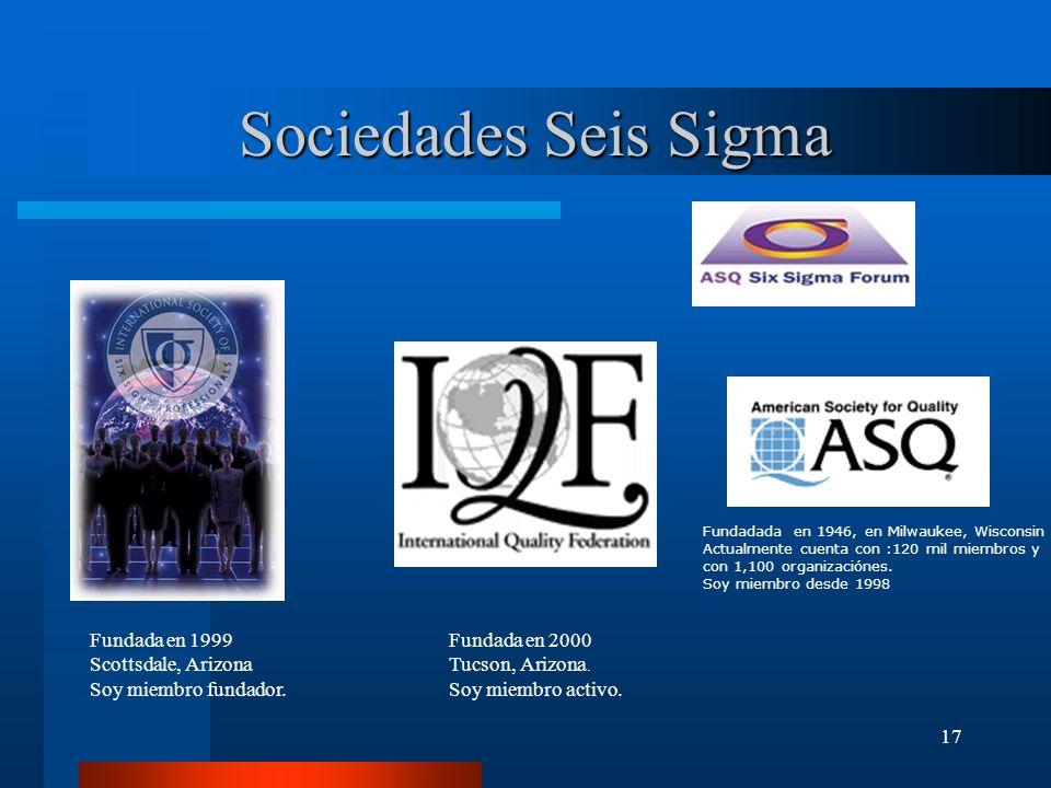 Sociedades Seis Sigma Fundada en 1999 Scottsdale, Arizona