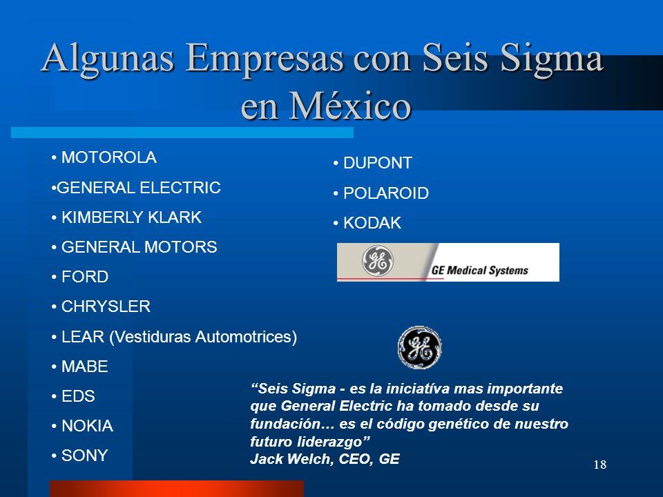 Algunas Empresas con Seis Sigma
