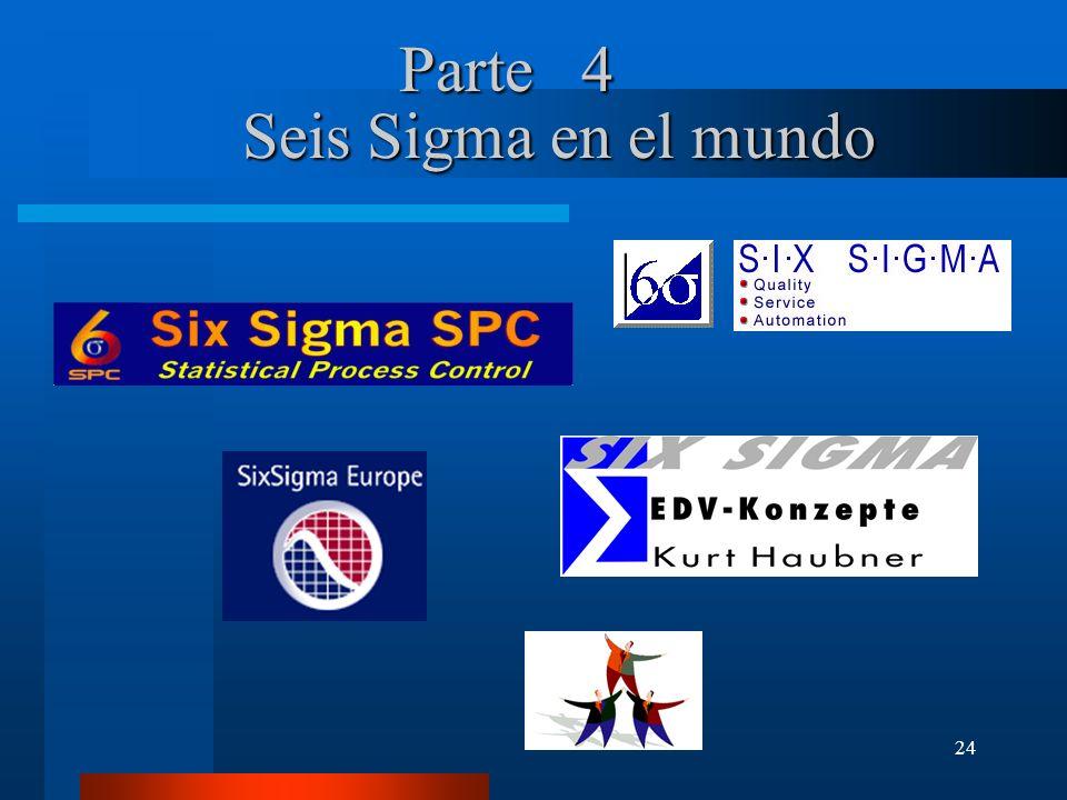 Parte 4 Seis Sigma en el mundo