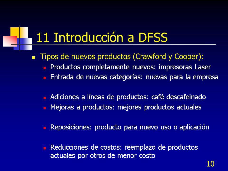 11 Introducción a DFSS Tipos de nuevos productos (Crawford y Cooper):