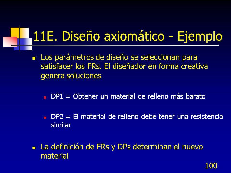 11E. Diseño axiomático - Ejemplo