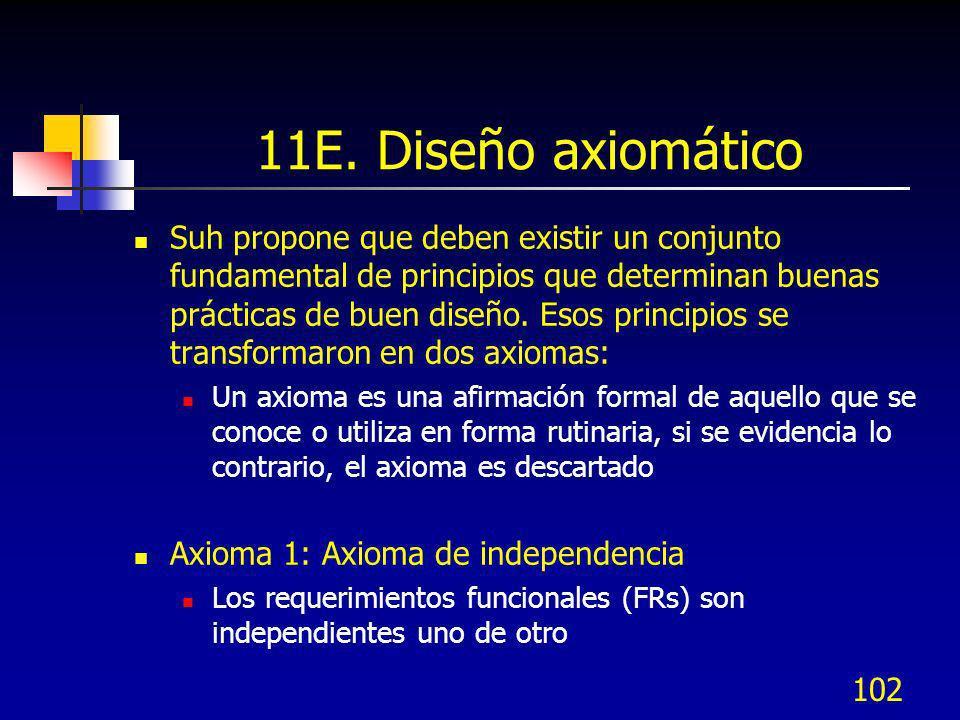11E. Diseño axiomático